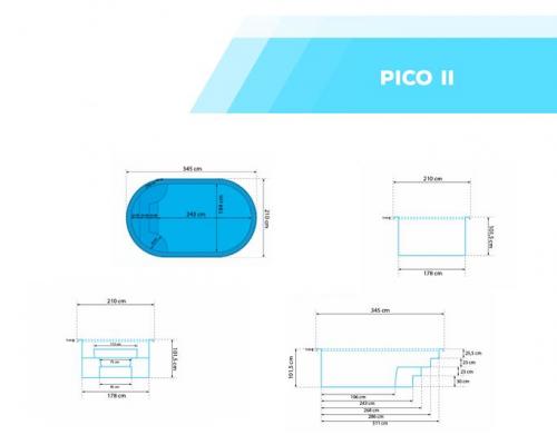 PICO II 1